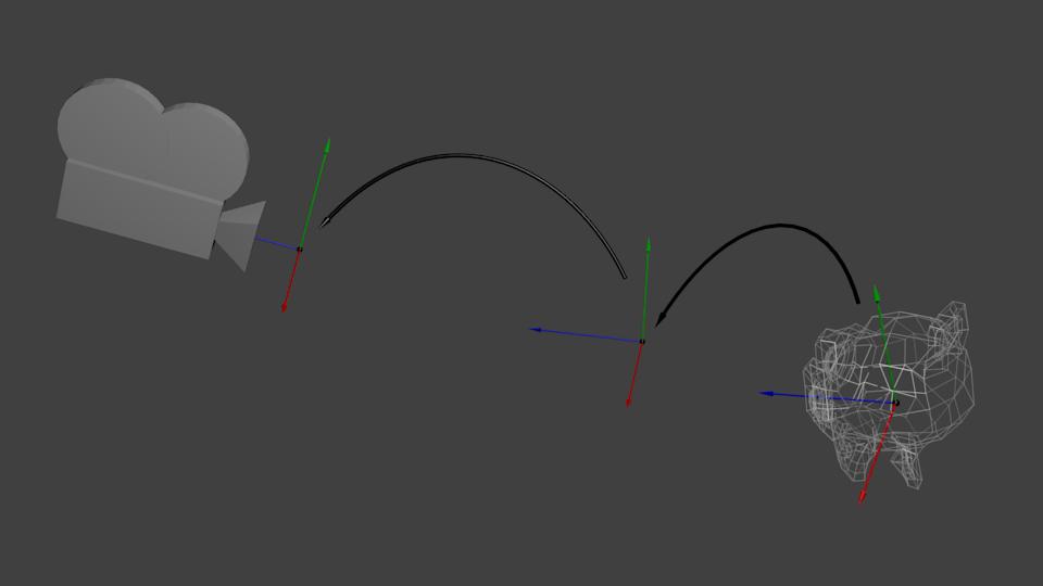 basis function models